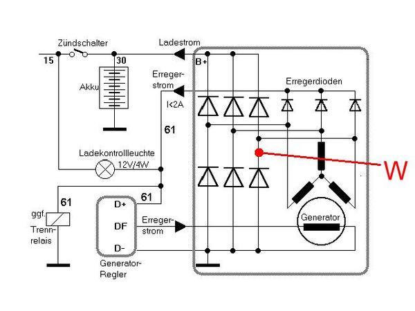 Gemütlich Lichtmaschinenanschlussdiagramm Fotos - Die Besten ...