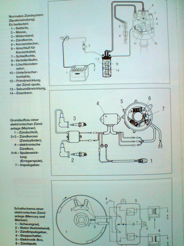 Außenborder reparieren - Jetzt helfe ich mir selbst - Technik ...