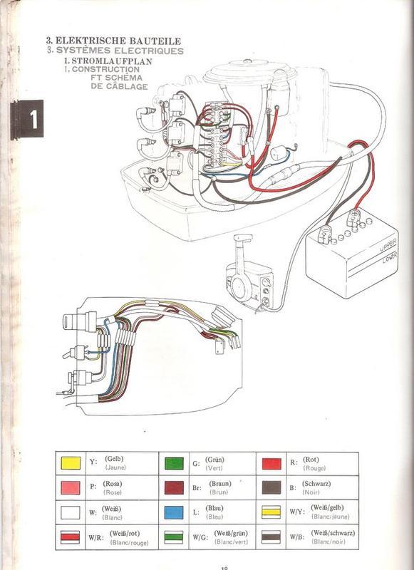 Nett Yamaha 40 Außenbord Schaltplan Galerie - Der Schaltplan ...