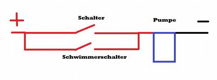 Schwimmschalter und Bilgepumpe - boote-forum.de - Das Forum rund um ...