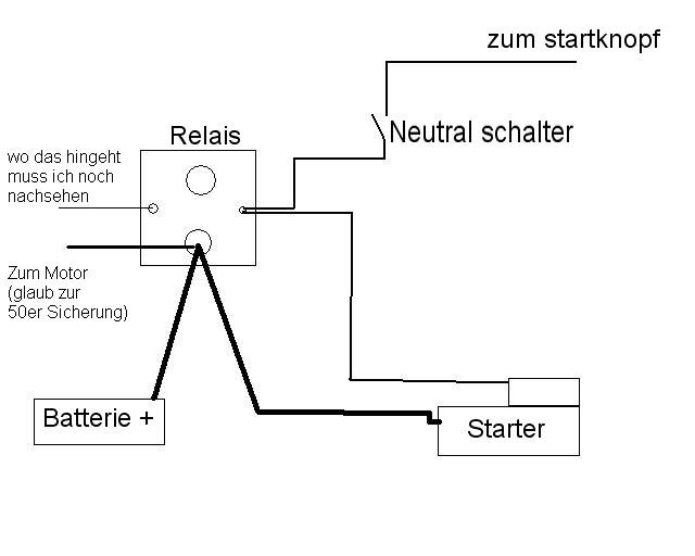 Großzügig Neutralschalter Schaltplan Bilder - Der Schaltplan ...