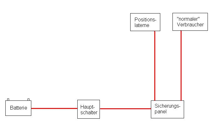 Ungewöhnlich Schaltplan Der Bilgepumpe Beachten Zeitgenössisch ...