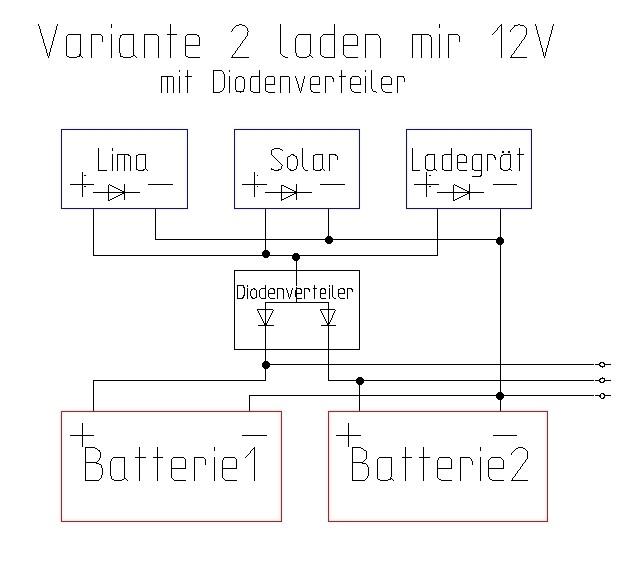 Ungewöhnlich 2 12 Volt Batterie Boot Schaltplan Ideen - Die Besten ...