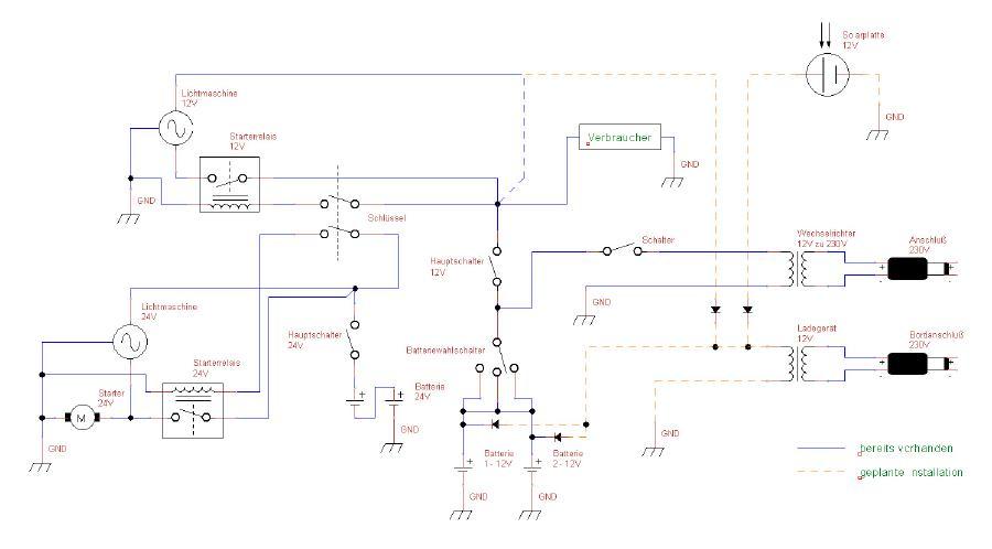 Welche\\s 12 Volt Stromversorgung\\Ladegerät - boote-forum.de - Das ...