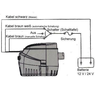 Bilgepumpe anschließen und Kabelverbindungen - boote-forum.de - Das ...