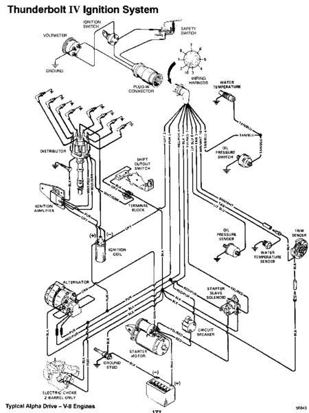 Schaltplan Mercruiser V8 - Seite 2 - boote-forum.de - Das Forum rund ...