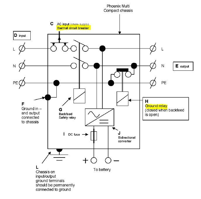 FI Schutzschalter & Victron Multiplus Wechselrichter/Ladegerät ...