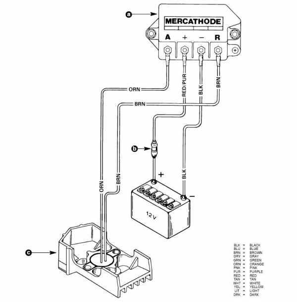 Famous 454 Mercruiser Wiring Diagram Frieze - Schematic Diagram ...