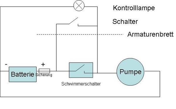 Bootselektrik Anschließen - Seite 6 - boote-forum.de - Das Forum ...