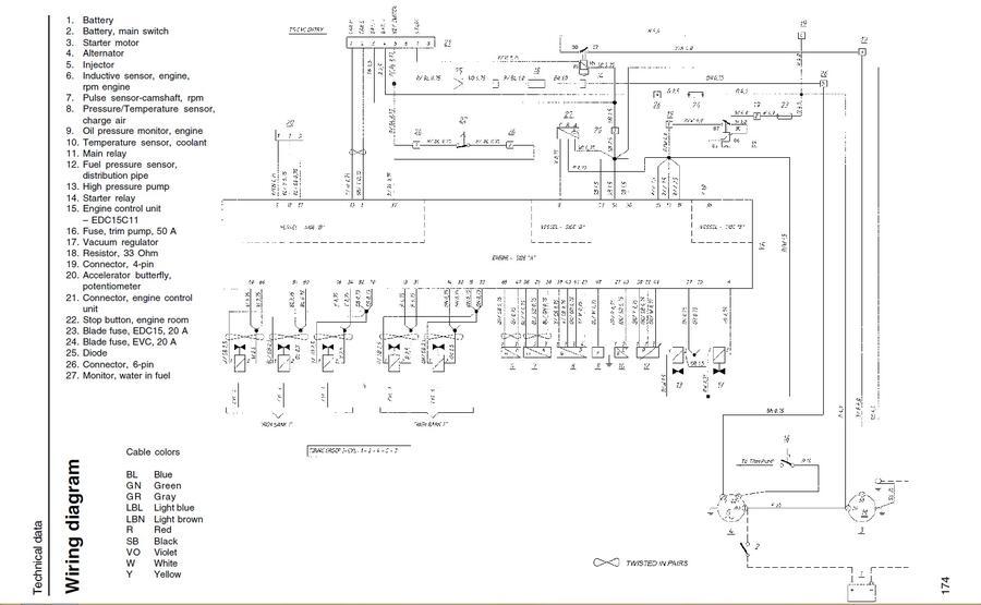 Charmant Volvo Penta Generator Schaltplan Galerie - Der Schaltplan ...