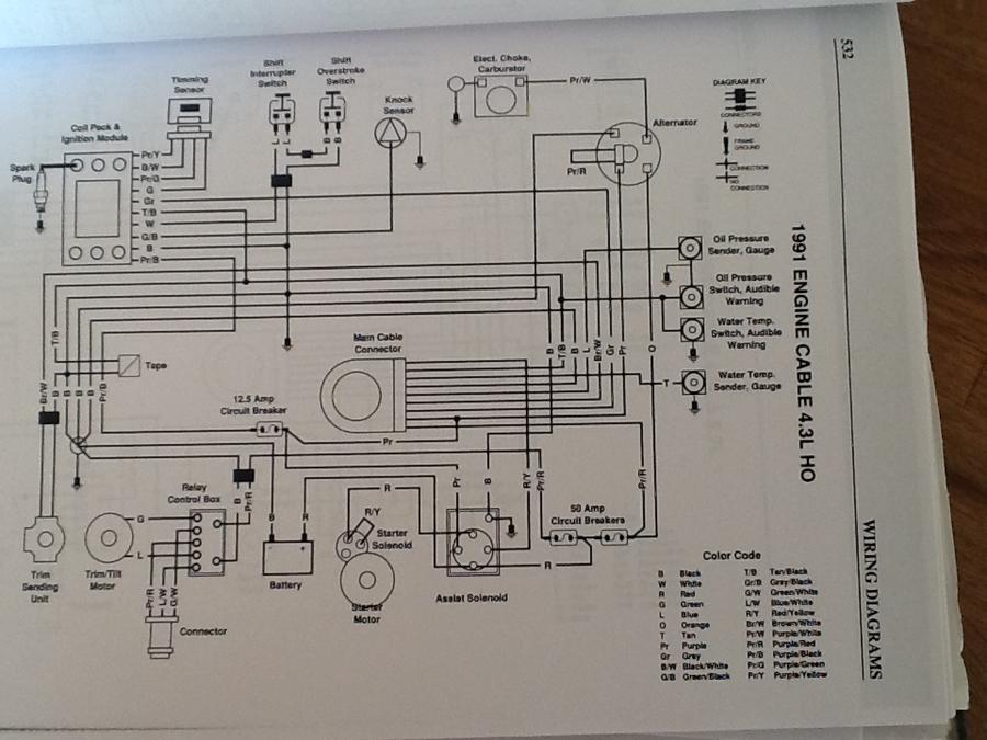 Draco 2000 mitOMC 4,3 Kabel Anschluss Hydraulikpumpe - boote-forum ...