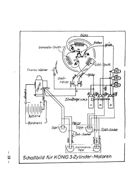 König Motor 65 PS Inbetriebnahme - Seite 2 - boote-forum.de - Das ...
