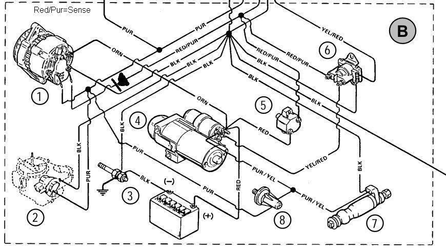 Zweite / größere Lichtmachine 5,7 L 2003 Mercruiser? - Seite 2 ...
