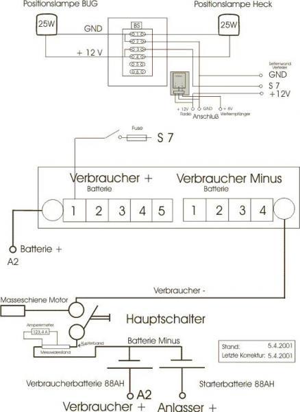 Anschluss des Batterie-Hauptschalters - boote-forum.de - Das Forum ...